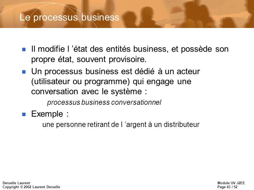Le processus business Il modifie l 'état des entités business, et possède son propre état, souvent provisoire.