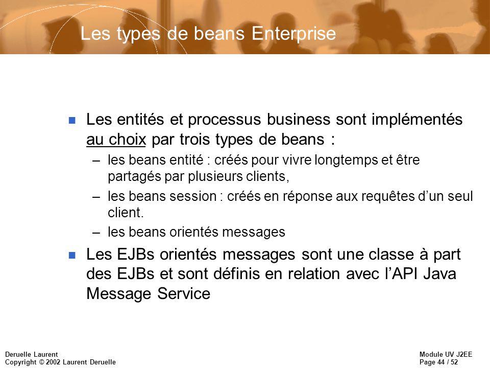 Les types de beans Enterprise