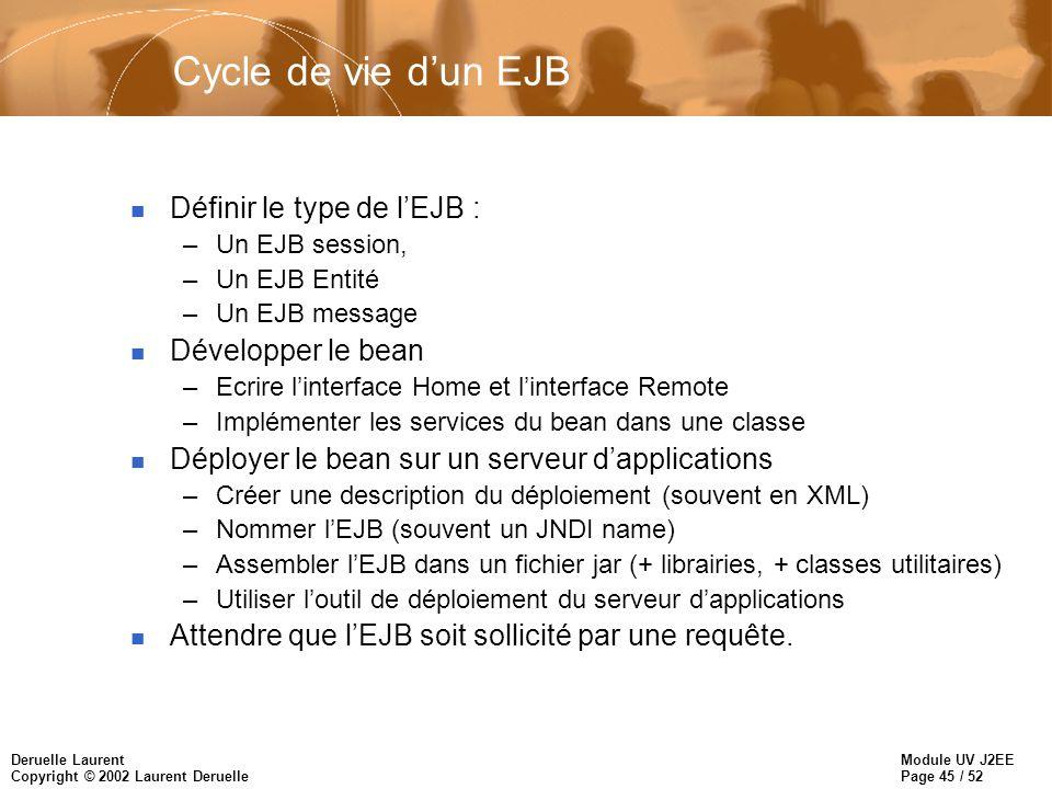 Cycle de vie d'un EJB Définir le type de l'EJB : Développer le bean