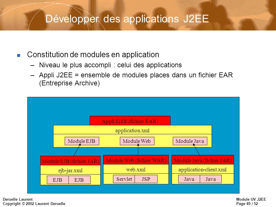 Développer des applications J2EE