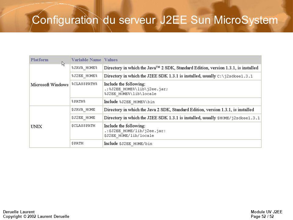 Configuration du serveur J2EE Sun MicroSystem