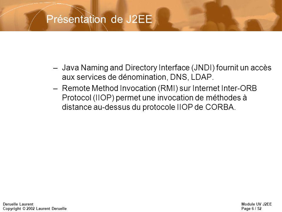 Présentation de J2EE Java Naming and Directory Interface (JNDI) fournit un accès aux services de dénomination, DNS, LDAP.