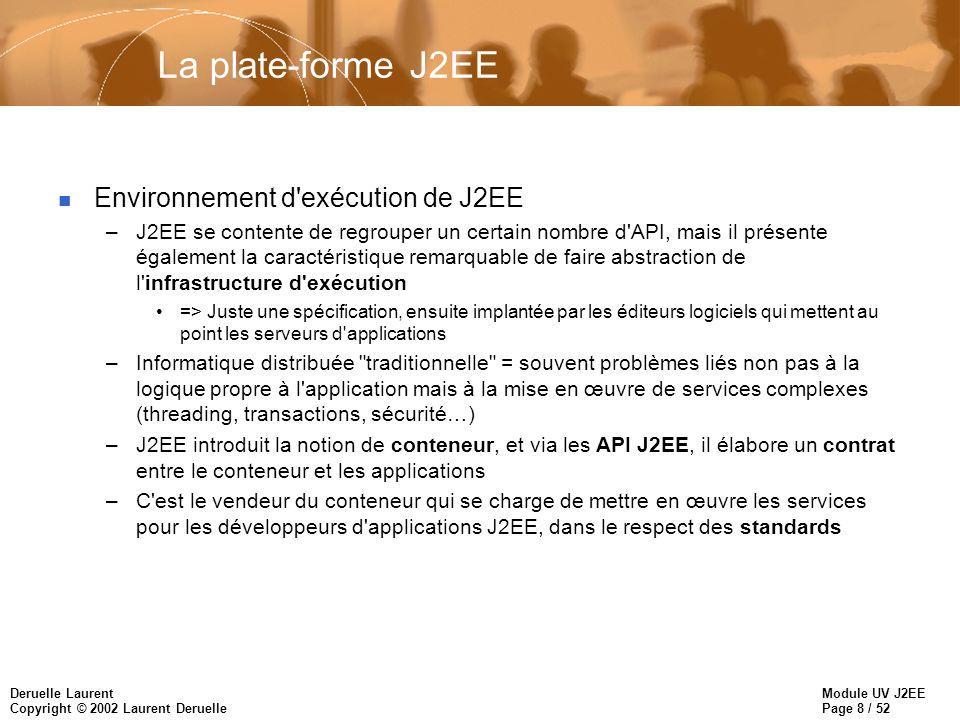 La plate-forme J2EE Environnement d exécution de J2EE
