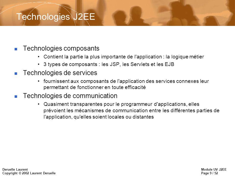 Technologies J2EE Technologies composants Technologies de services