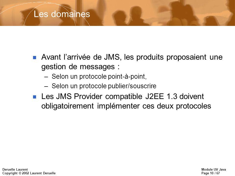 Les domaines Avant l'arrivée de JMS, les produits proposaient une gestion de messages : Selon un protocole point-à-point,