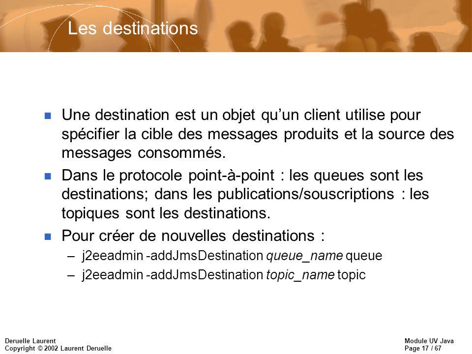 Les destinations Une destination est un objet qu'un client utilise pour spécifier la cible des messages produits et la source des messages consommés.