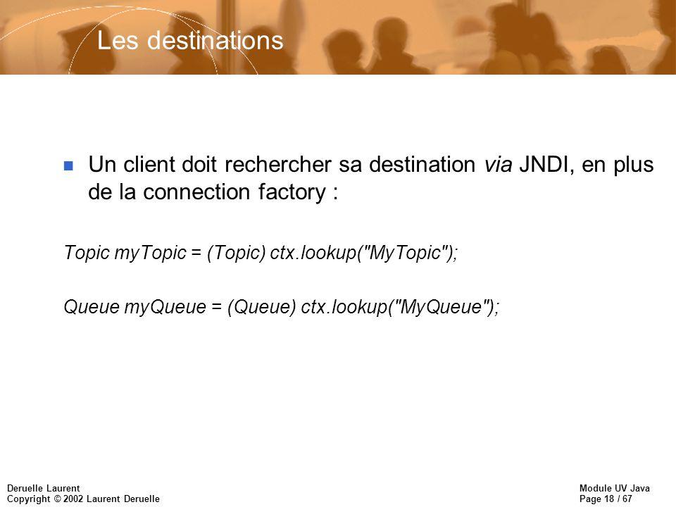 Les destinations Un client doit rechercher sa destination via JNDI, en plus de la connection factory :