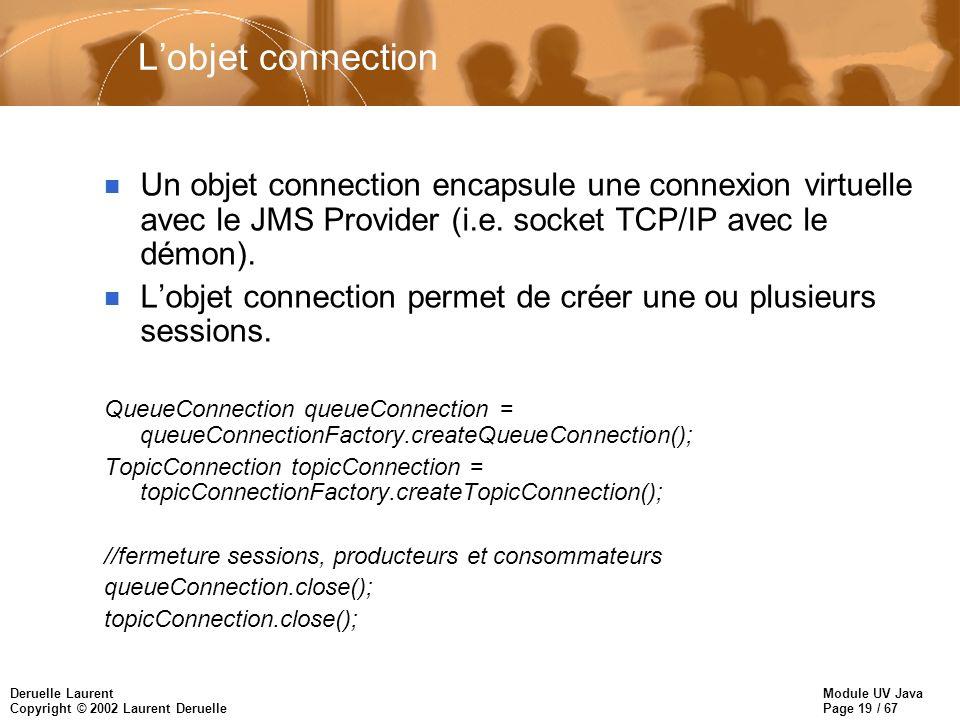 L'objet connection Un objet connection encapsule une connexion virtuelle avec le JMS Provider (i.e. socket TCP/IP avec le démon).