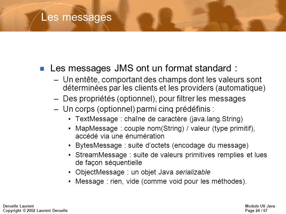 Les messages Les messages JMS ont un format standard :
