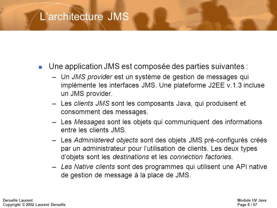L'architecture JMS Une application JMS est composée des parties suivantes :