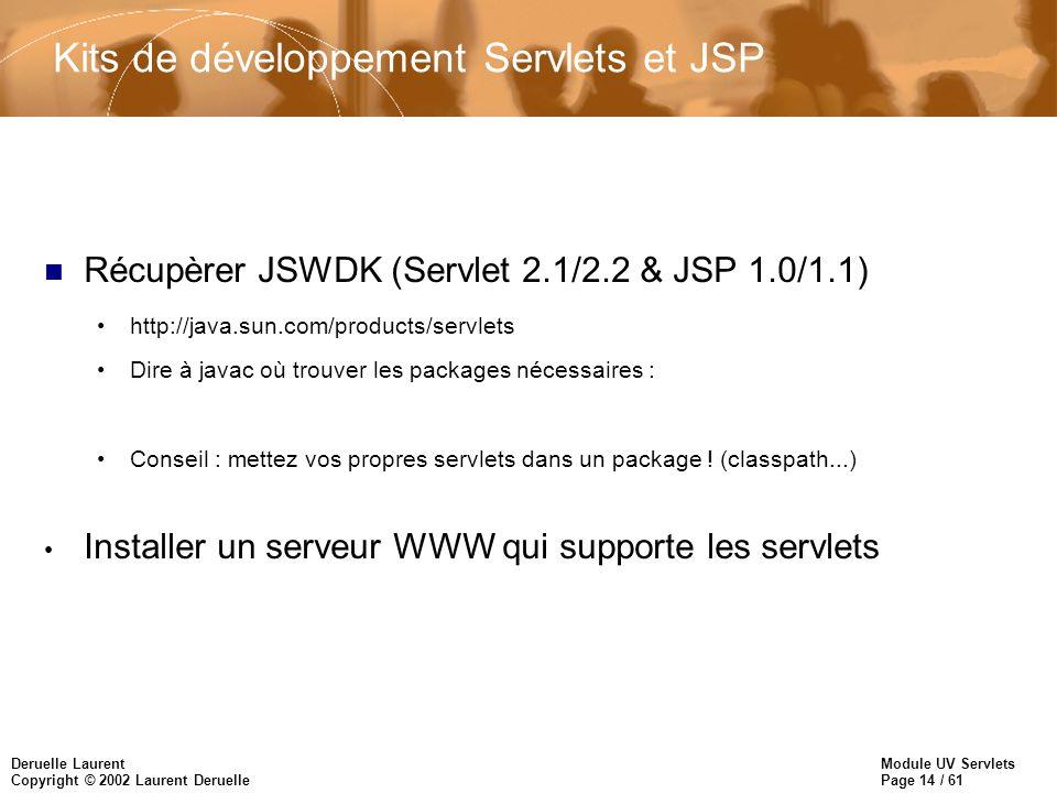 Kits de développement Servlets et JSP
