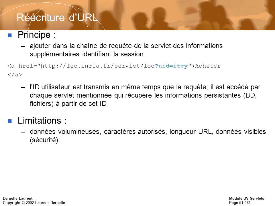 Réécriture d URL Principe : Limitations :