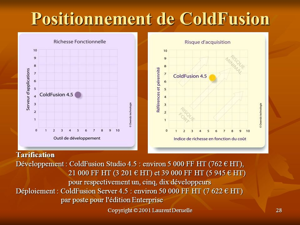 Positionnement de ColdFusion