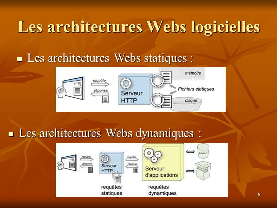 Les architectures Webs logicielles