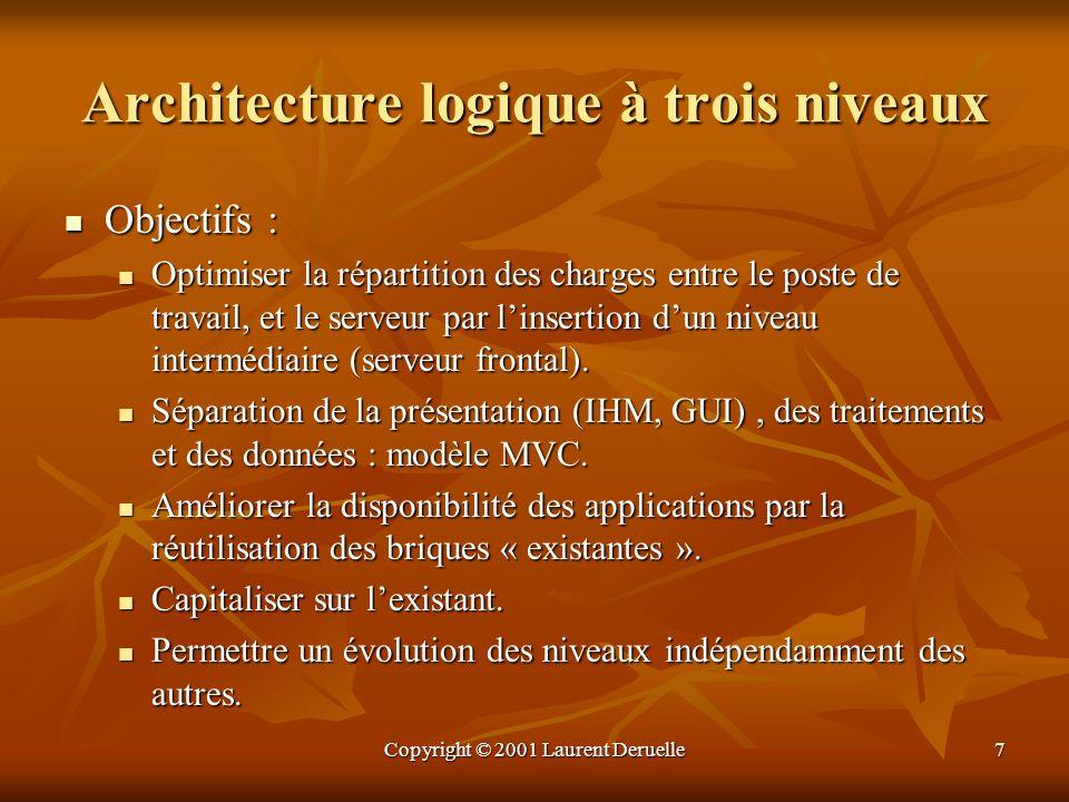Architecture logique à trois niveaux