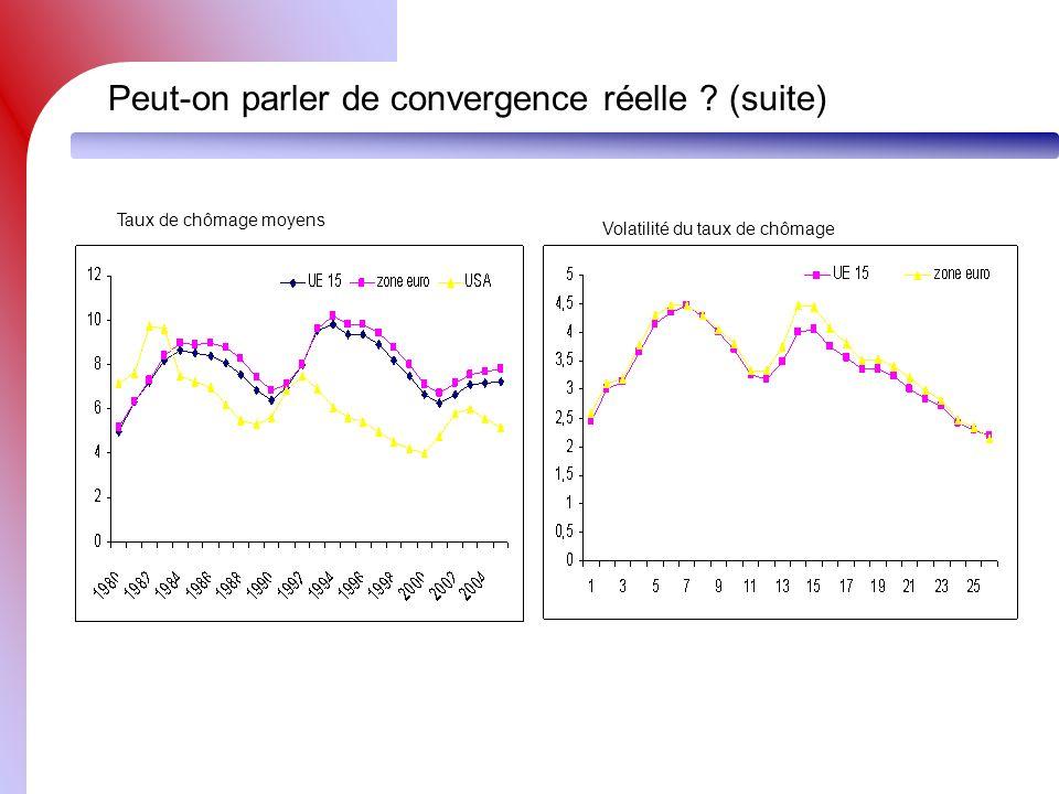 Peut-on parler de convergence réelle (suite)
