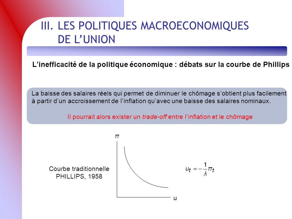 III. LES POLITIQUES MACROECONOMIQUES DE L'UNION