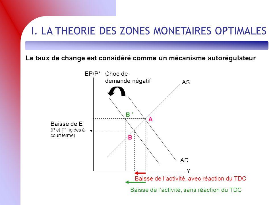 I. LA THEORIE DES ZONES MONETAIRES OPTIMALES