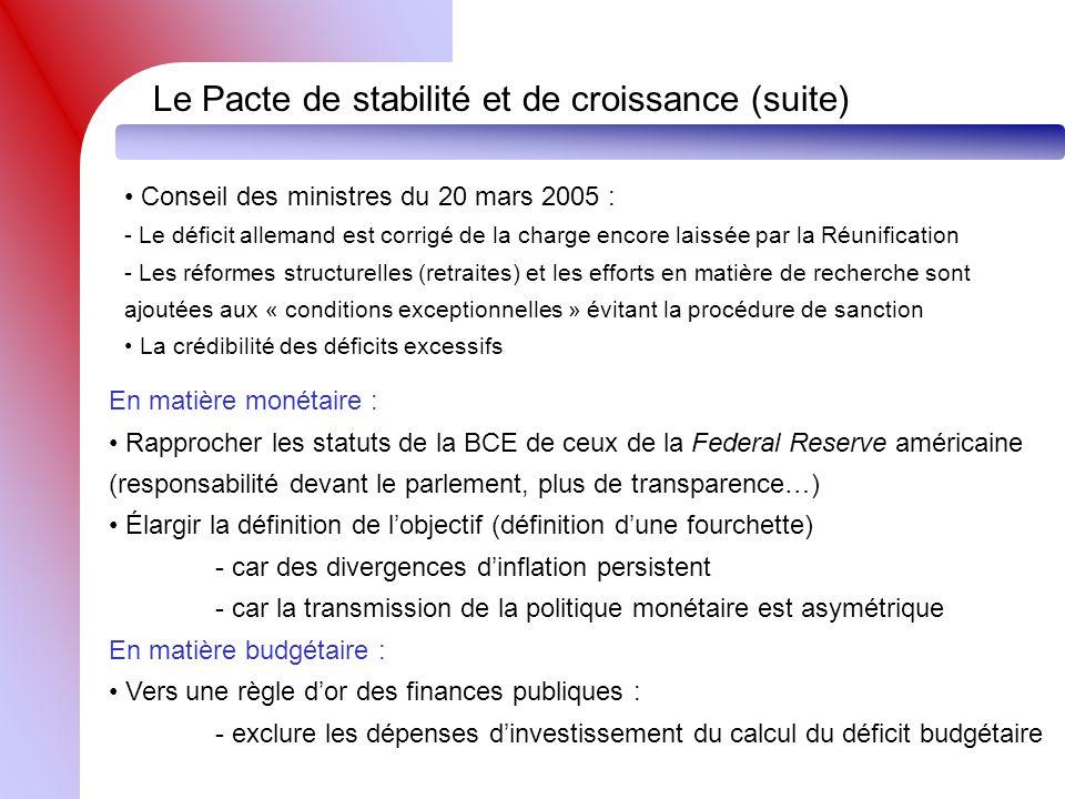 Le Pacte de stabilité et de croissance (suite)