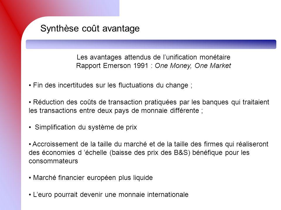 Synthèse coût avantage