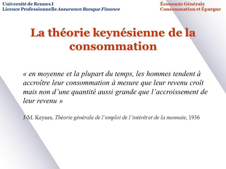 La théorie keynésienne de la consommation