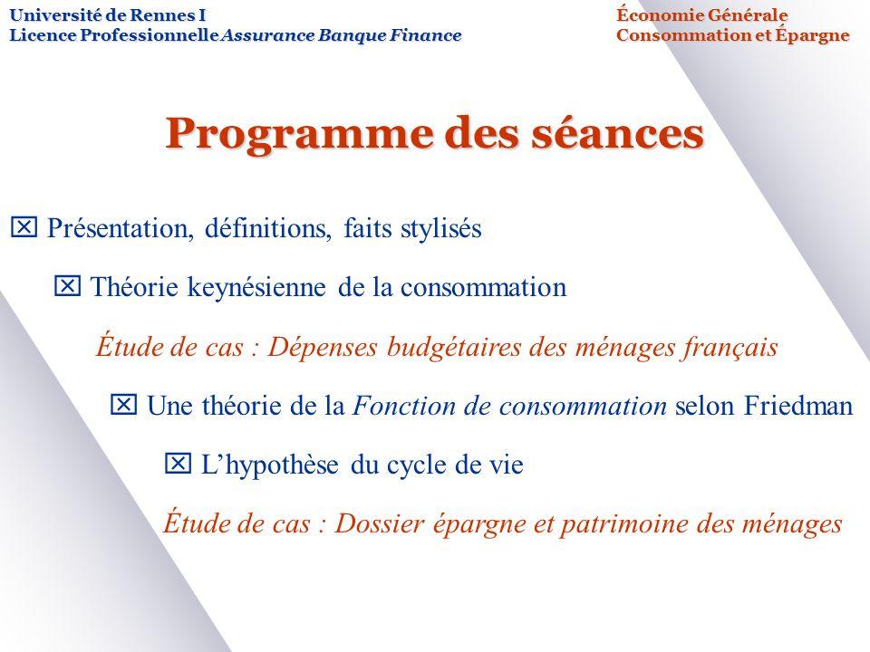 Programme des séances Présentation, définitions, faits stylisés