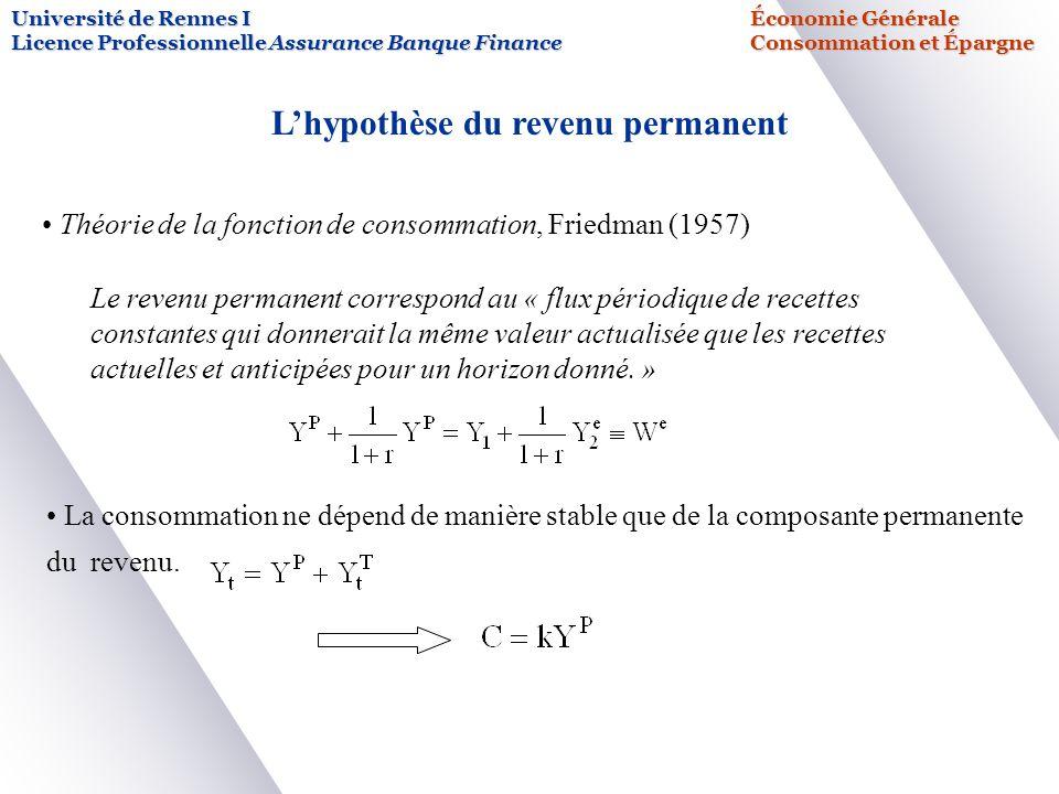 L'hypothèse du revenu permanent
