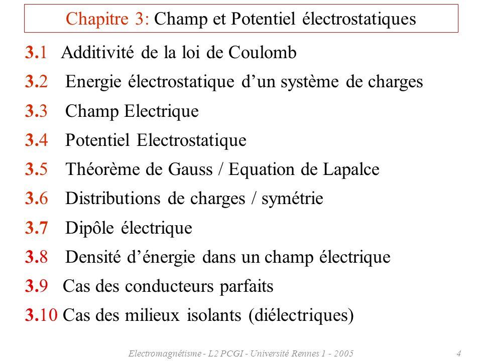 Chapitre 3: Champ et Potentiel électrostatiques