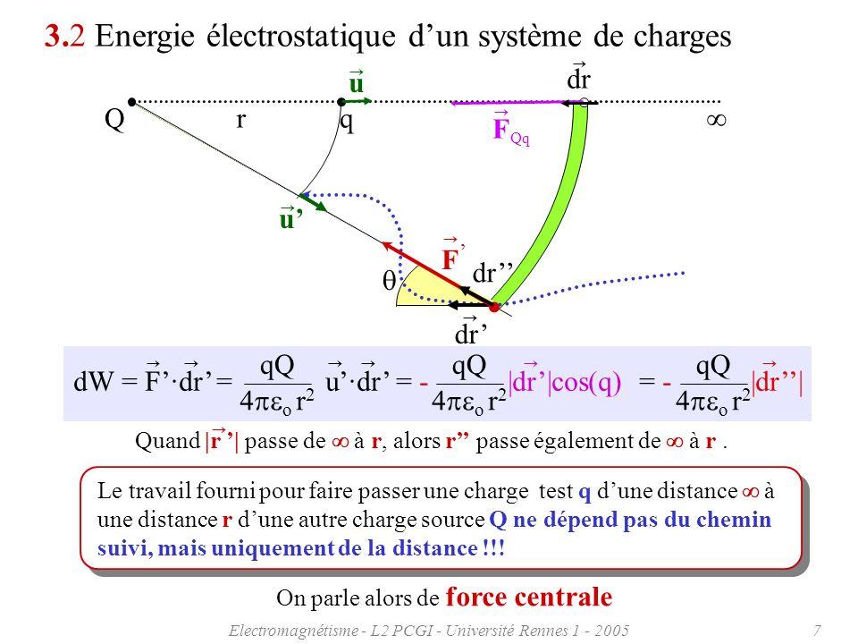 3.2 Energie électrostatique d'un système de charges