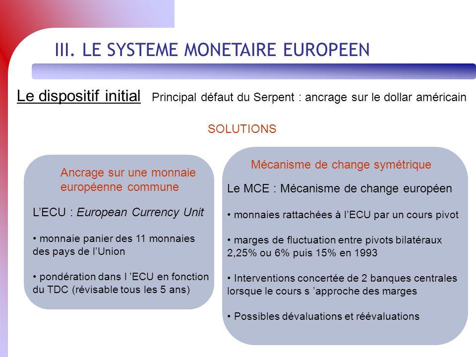 III. LE SYSTEME MONETAIRE EUROPEEN