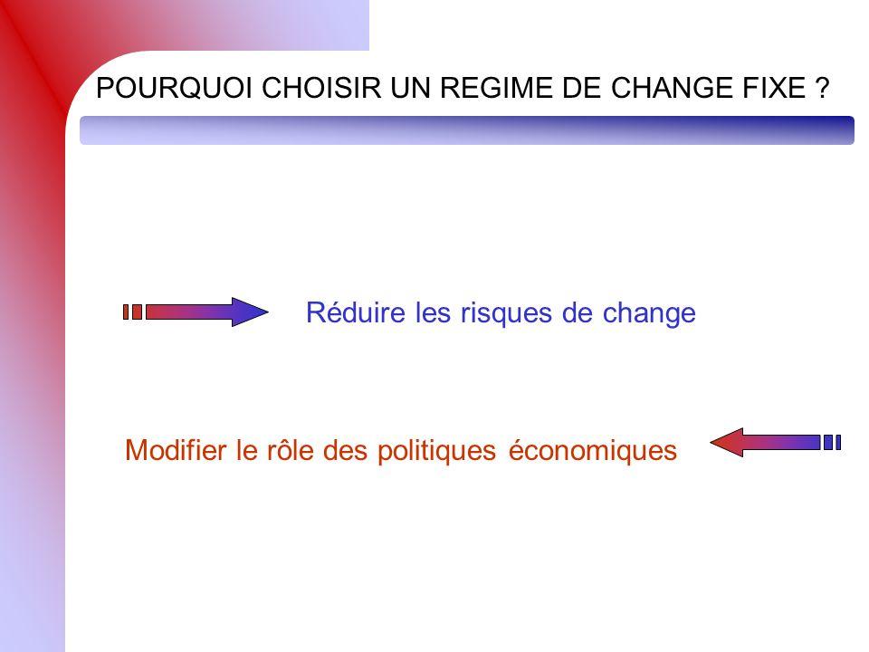POURQUOI CHOISIR UN REGIME DE CHANGE FIXE
