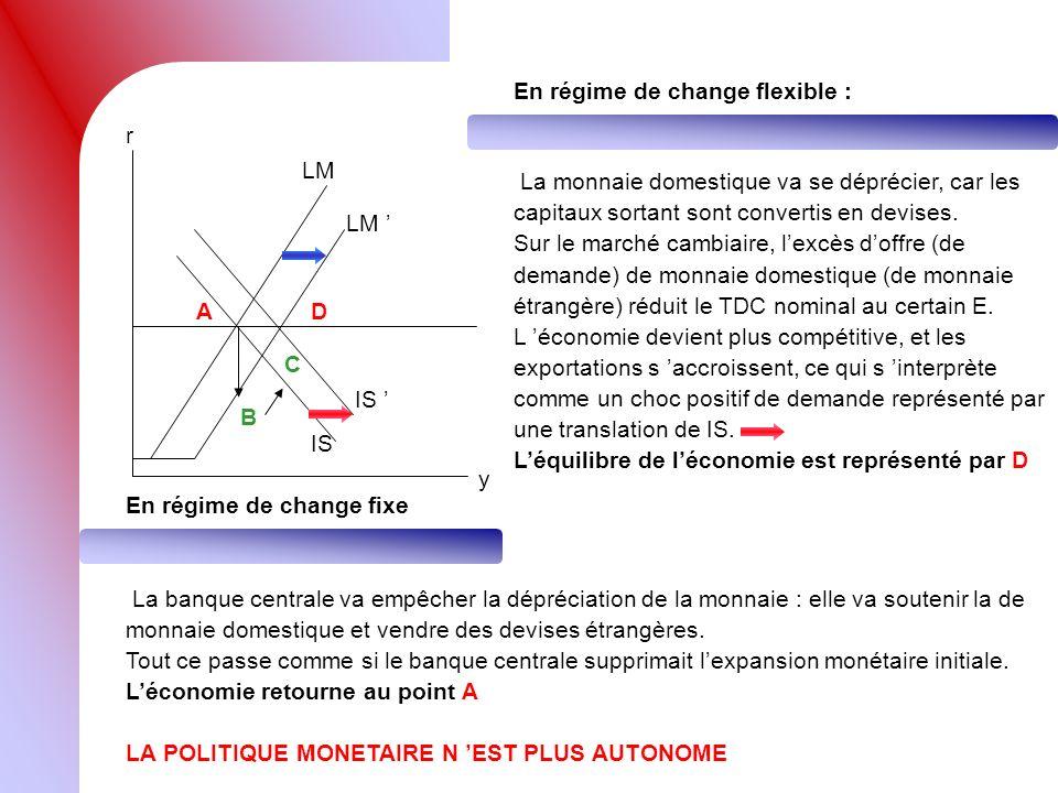 En régime de change flexible :