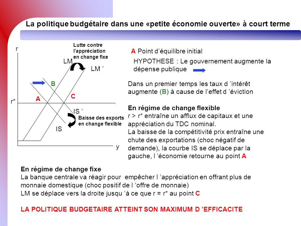 La politique budgétaire dans une «petite économie ouverte» à court terme