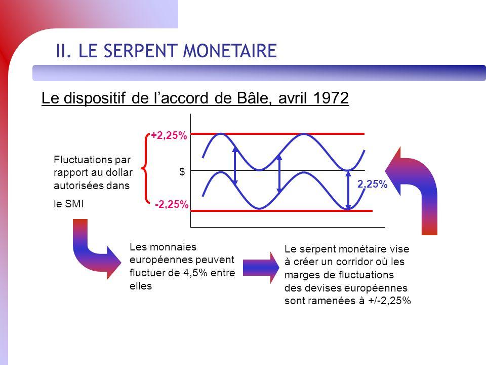 II. LE SERPENT MONETAIRE