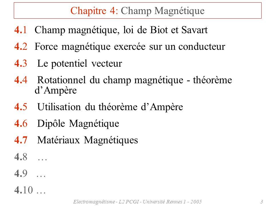 Chapitre 4: Champ Magnétique