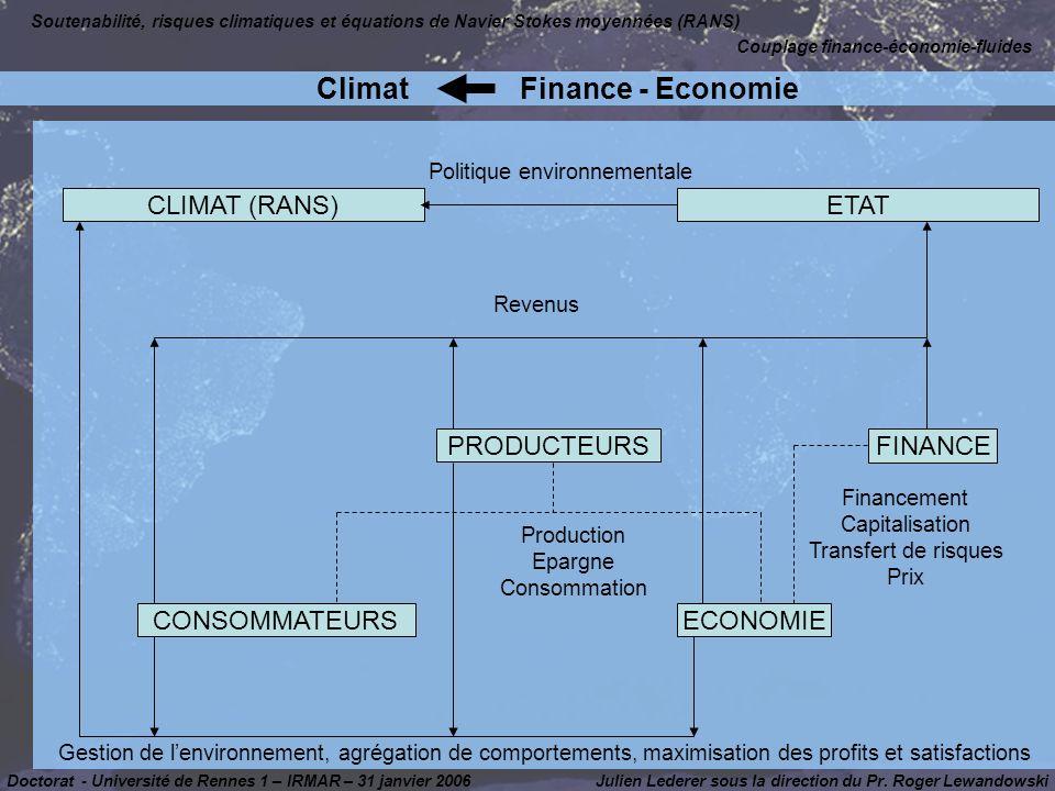 Climat Finance - Economie