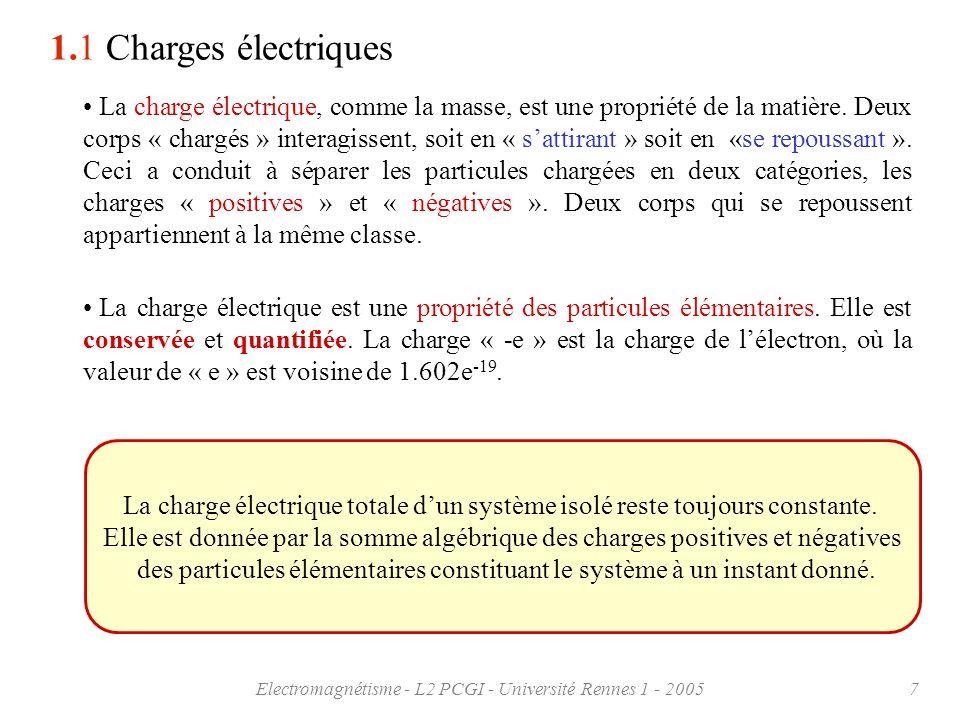 1.1 Charges électriques