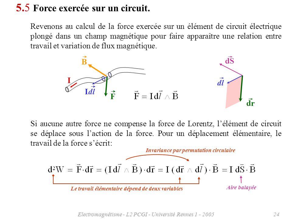 Le travail élémentaire dépend de deux variables