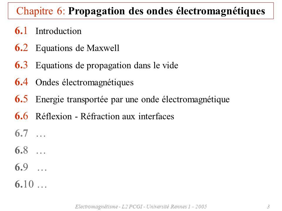 Chapitre 6: Propagation des ondes électromagnétiques