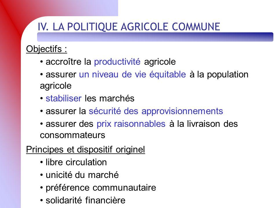 IV. LA POLITIQUE AGRICOLE COMMUNE