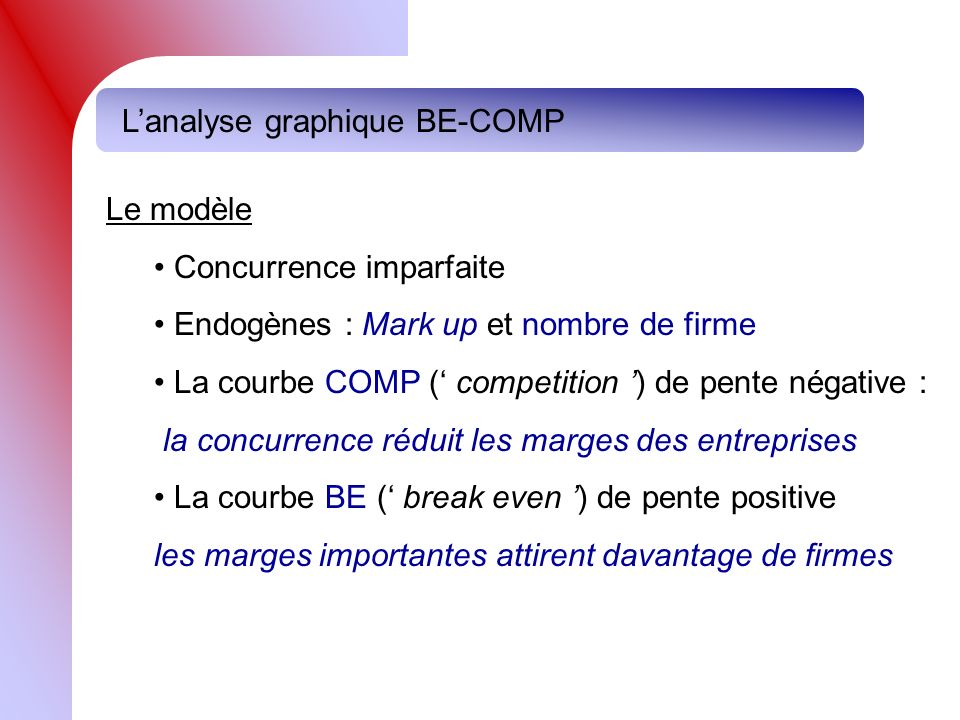 L'analyse graphique BE-COMP