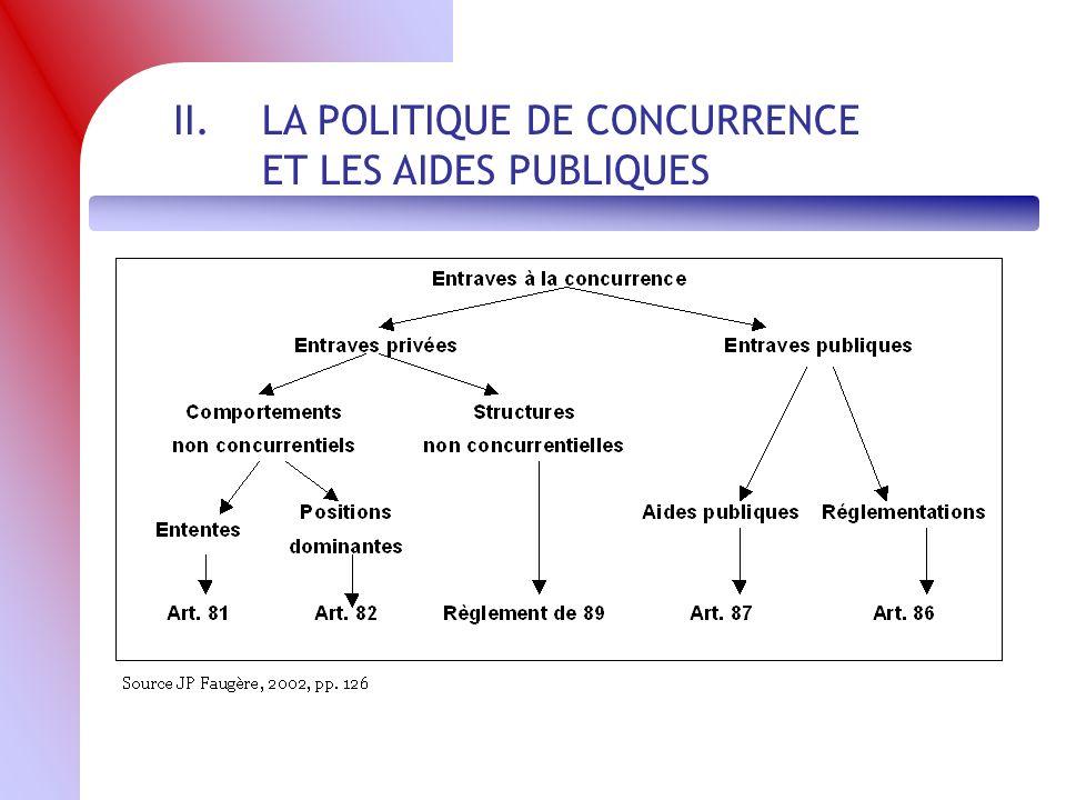 II. LA POLITIQUE DE CONCURRENCE
