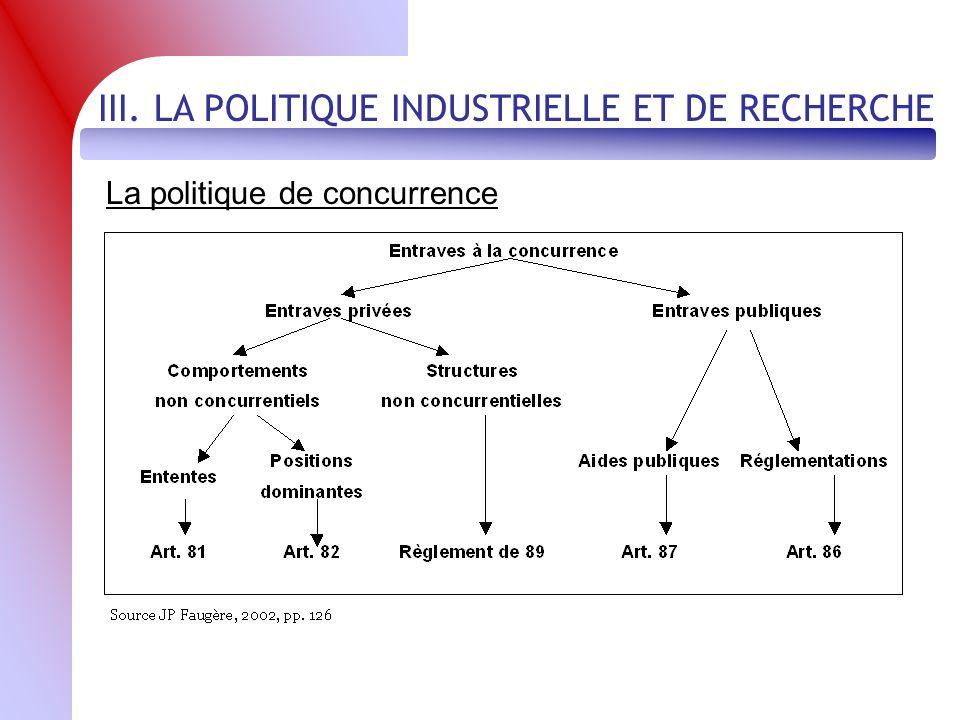 III. LA POLITIQUE INDUSTRIELLE ET DE RECHERCHE