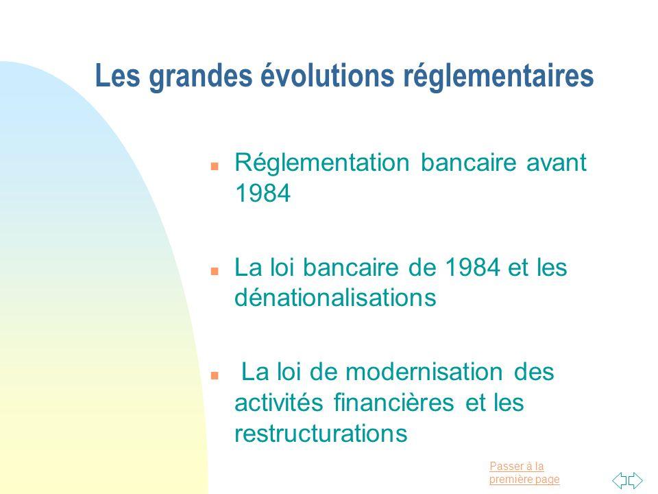 Les grandes évolutions réglementaires
