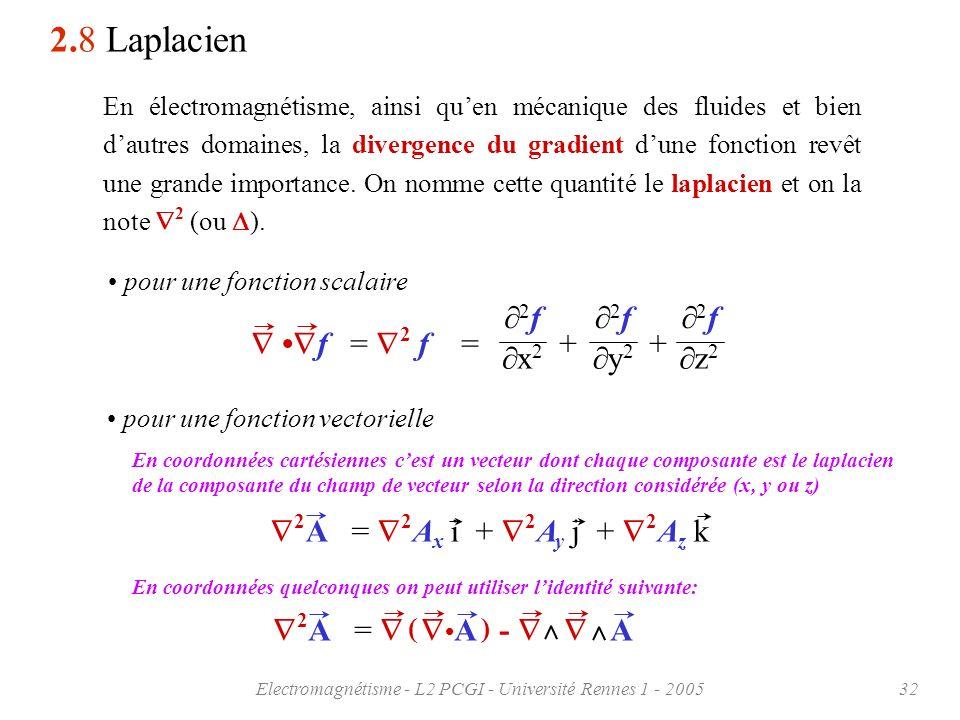 Electromagnétisme - L2 PCGI - Université Rennes 1 - 2005