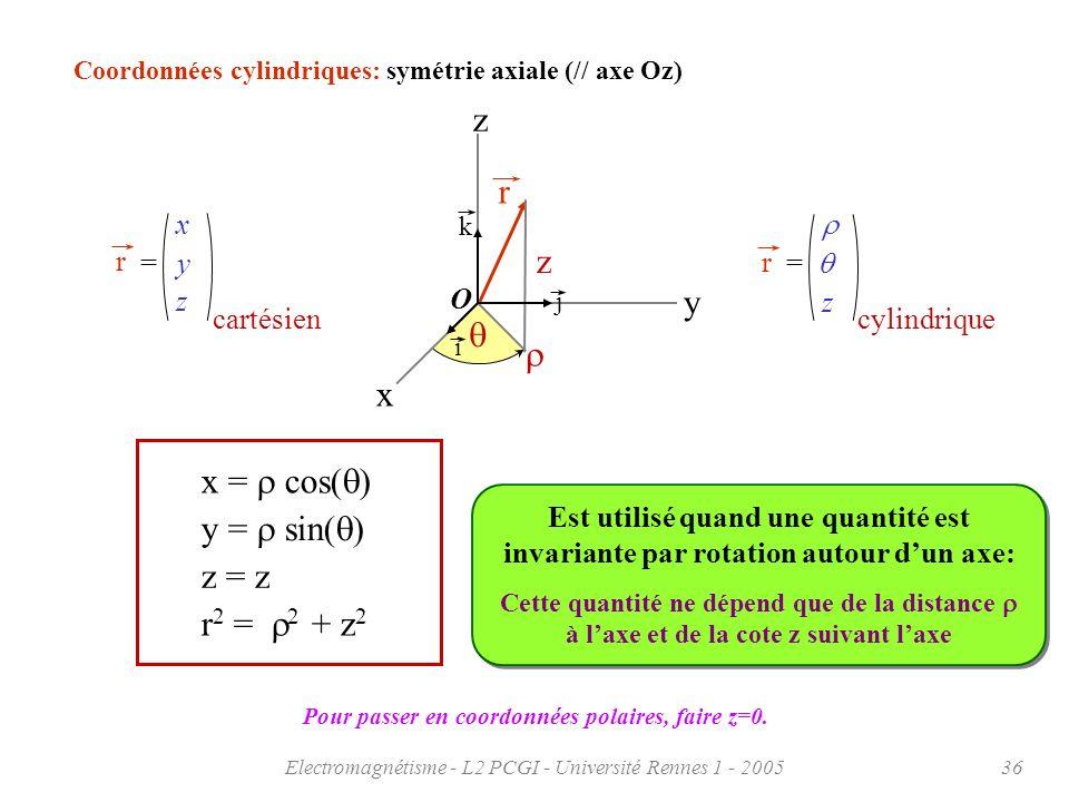 Pour passer en coordonnées polaires, faire z=0.