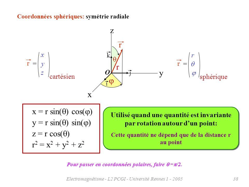 z r y x x = r sin(q) cos(j) y = r sin(q) sin(j) z = r cos(q)