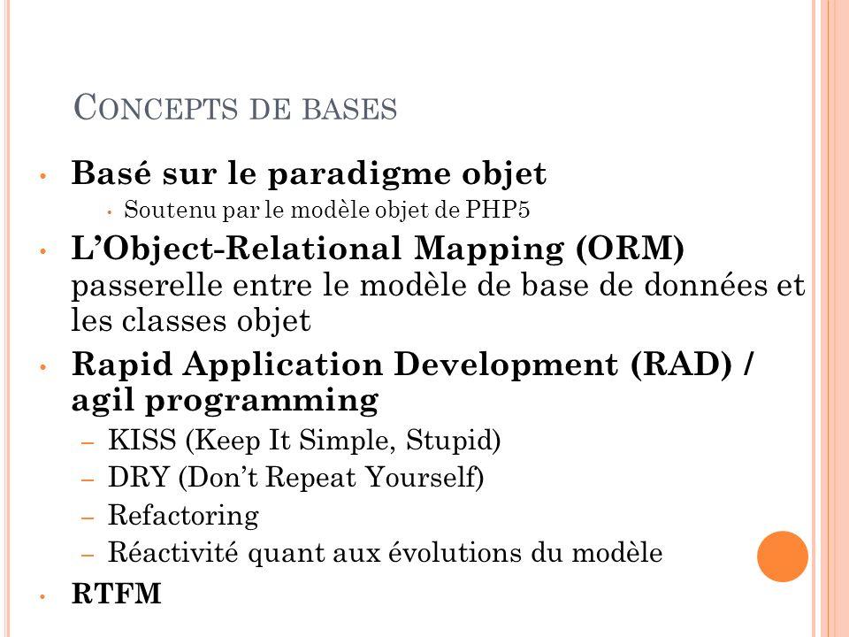 Concepts de bases Basé sur le paradigme objet