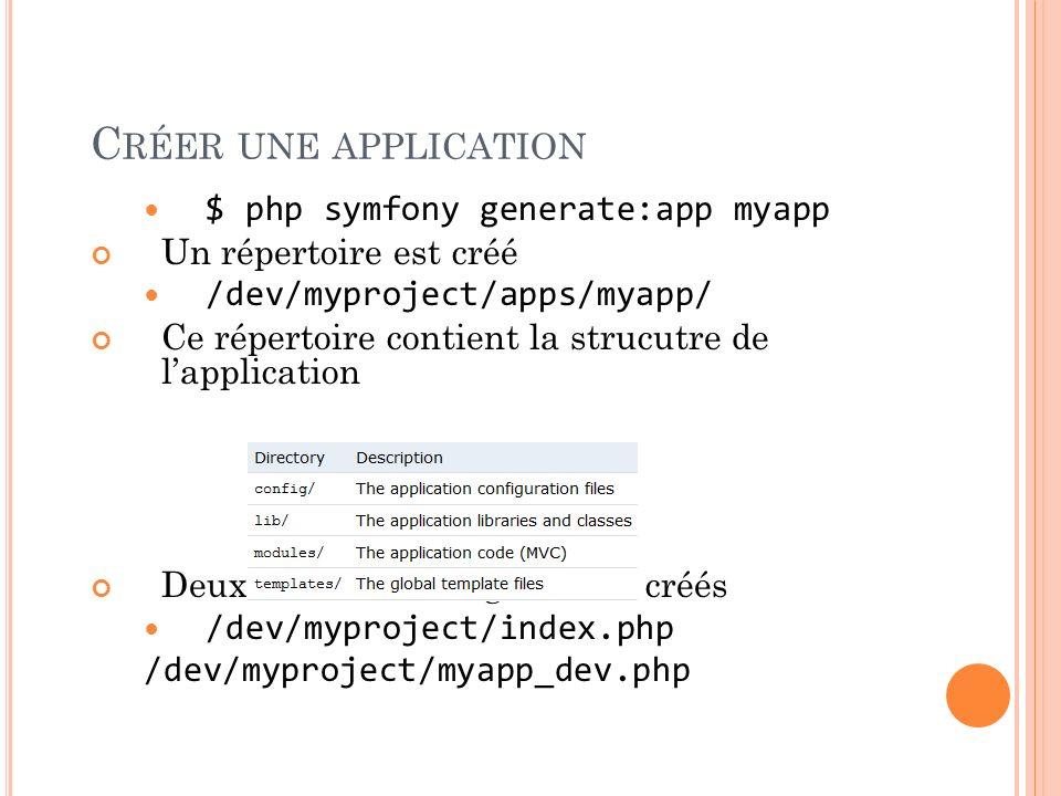 Créer une application $ php symfony generate:app myapp