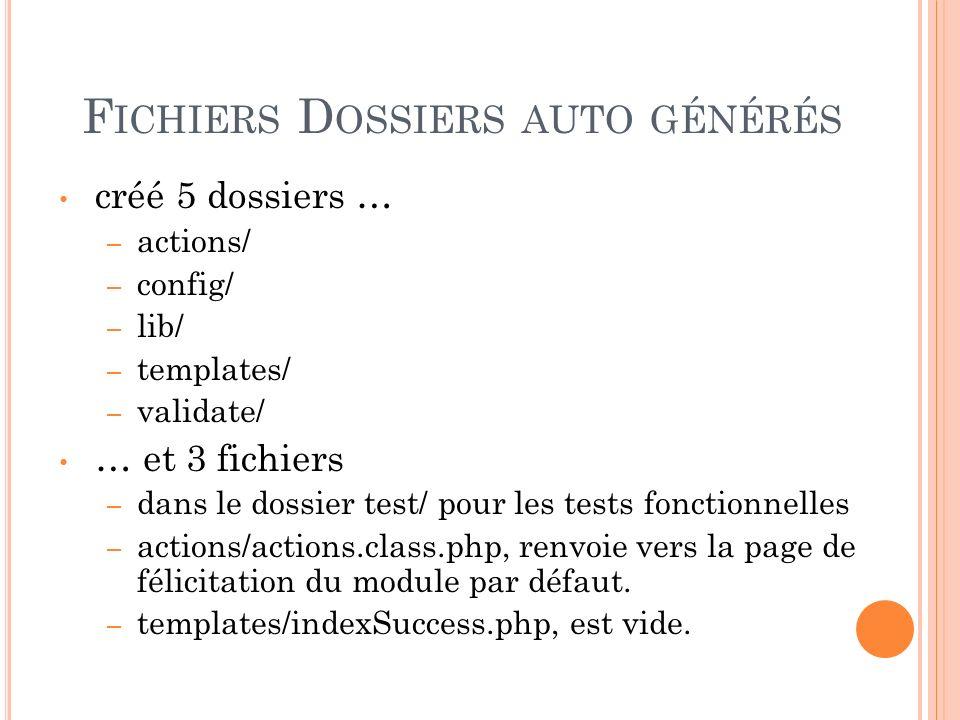 Fichiers Dossiers auto générés